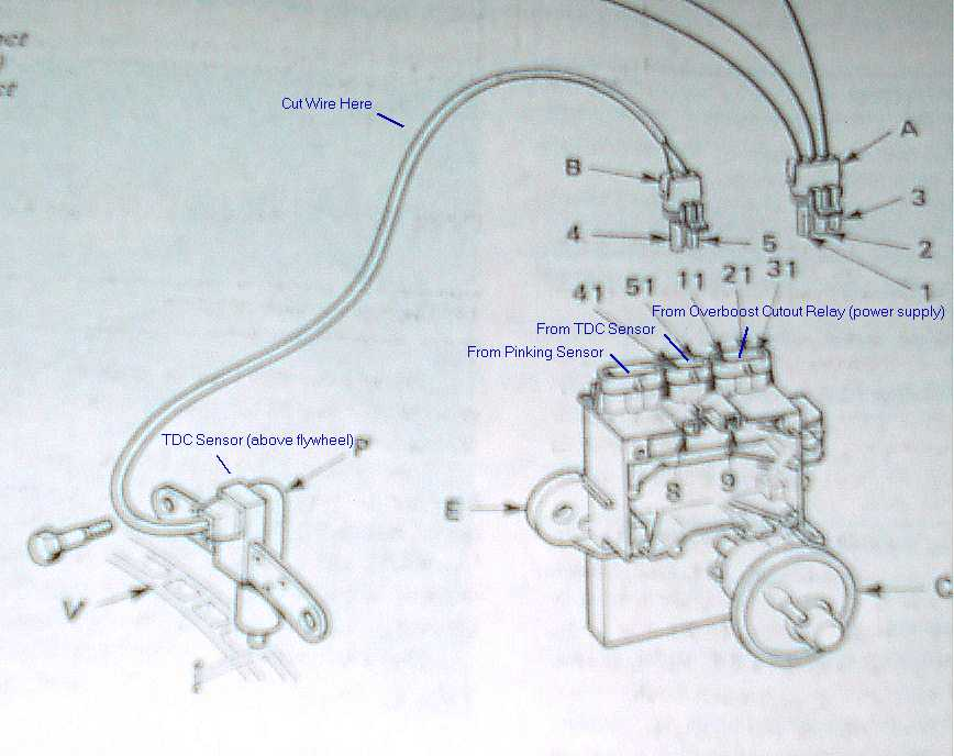 Ignition timing!?Renault 5 GT Turbo